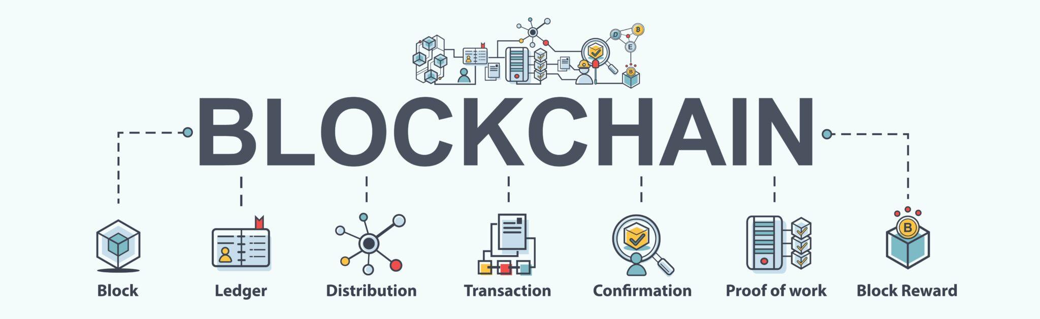cosa è la blockchain