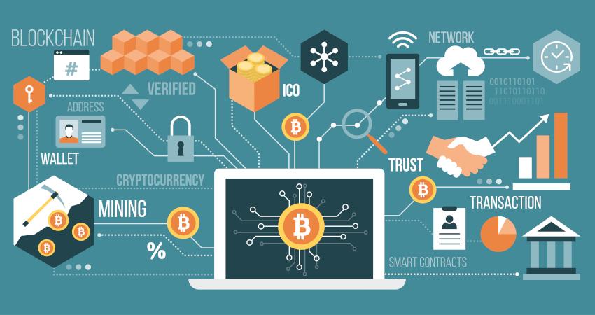 blockchain cosa sono)